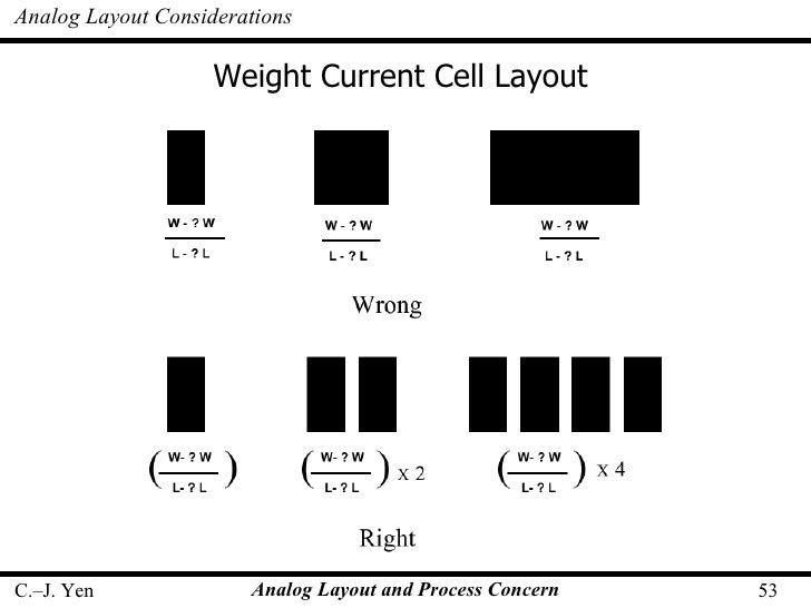 Lect10_Analog Layout and Process Concern