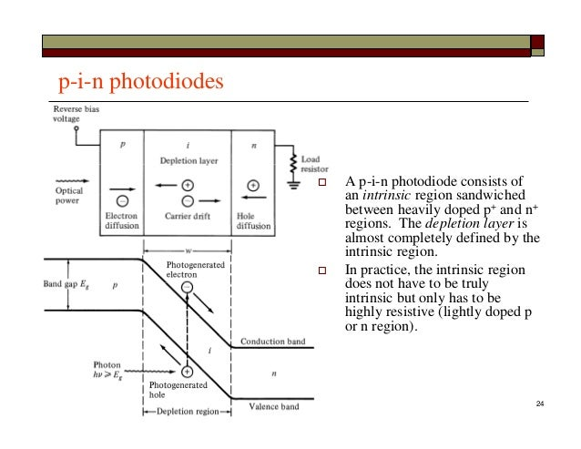 Pin Photodiode Diagram Residential Electrical Symbols