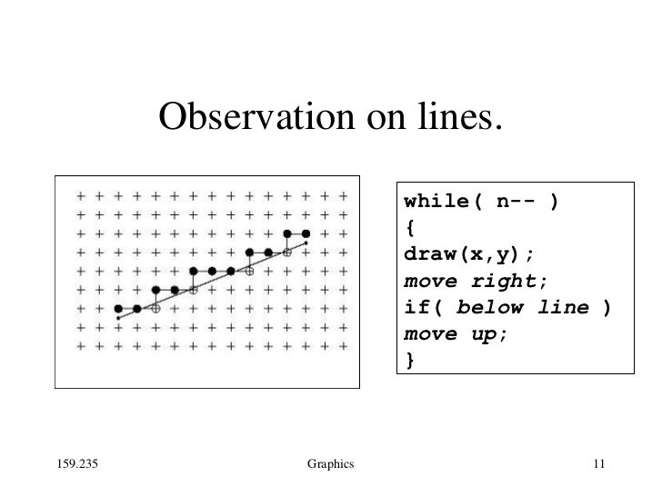 Implement Dda Line Drawing Algorithm Using C Language : Lect lines circles