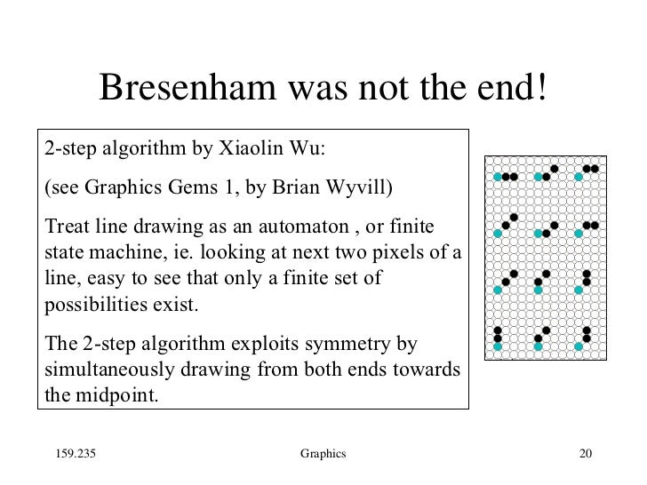 Bresenham Line Drawing Algorithm With Slope Greater Than 1 : Lect lines circles