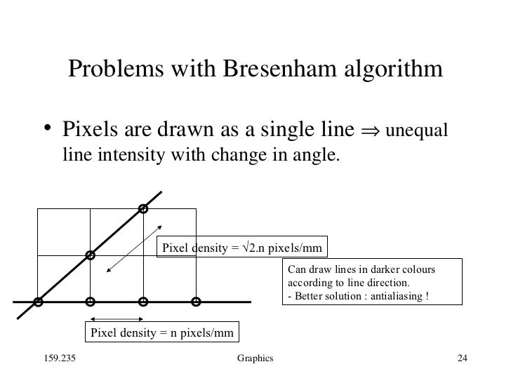 Bresenham Line Drawing Algorithm For Slope Less Than 1 : Lect lines circles