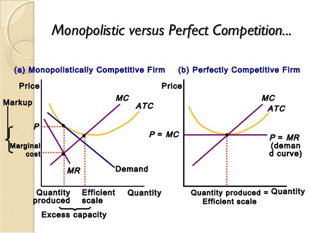 perfect competition v monopolies Market structures market structure degree of competition perfect  competition monopoly  competition 2 monopoly monopoly in short-run  competition monopoly in long-run competition  competition/v/perfect- competition.