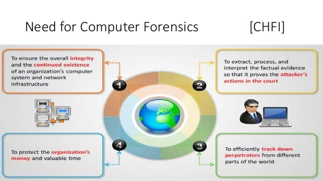 the importance of computer forensics in solving cybercrimes Although it is most often associated with the investigation of a wide variety of computer crime, computer forensics may also be used in  computer forensics,.