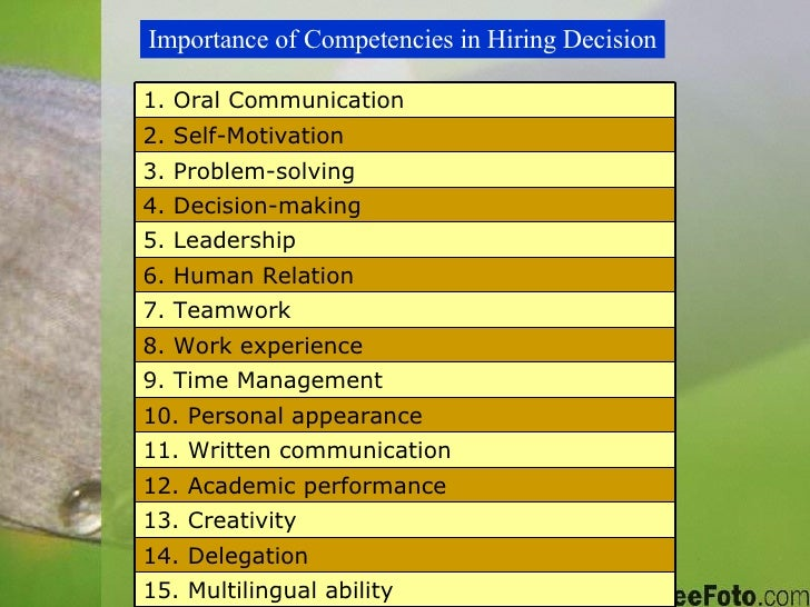 Importance of Competencies in Hiring Decision 15. Multilingual ability 14. Delegation 13. Creativity 12. Academic performa...