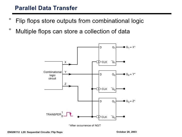 Parallel Data Transfer ° Flip flops store outputs from combinational logic ° Multiple flops can store a collection of data...