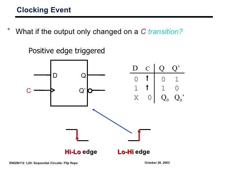Clocking Event° What if the output only changed on a C transition?            Positive edge triggered                     ...