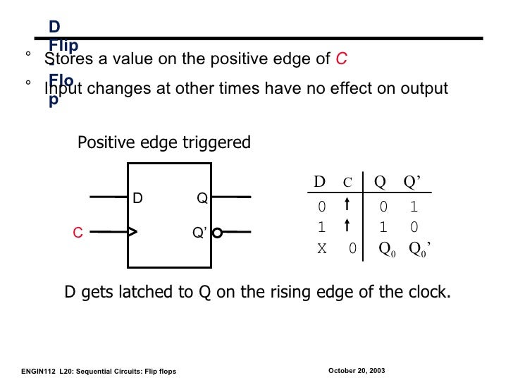 D    Flip ° Stores a value on the positive edge of C    -    Flo ° Input changes at other times have no effect on output  ...