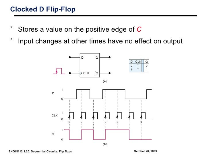 Clocked D Flip-Flop ° Stores a value on the positive edge of C ° Input changes at other times have no effect on outputENGI...