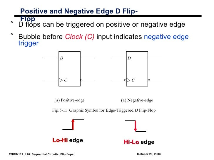 Positive and Negative Edge D Flip-   Flop ° D flops can be triggered on positive or negative edge ° Bubble before Clock (C...