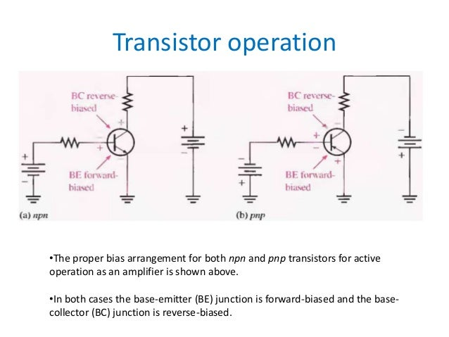 Watch further Scr further Band Diagrams likewise What Is Semantics Behind Bjt And Mosfet Transistor Symbols furthermore Bipolar Junction Transistors Bj Ts. on npn junction transistor