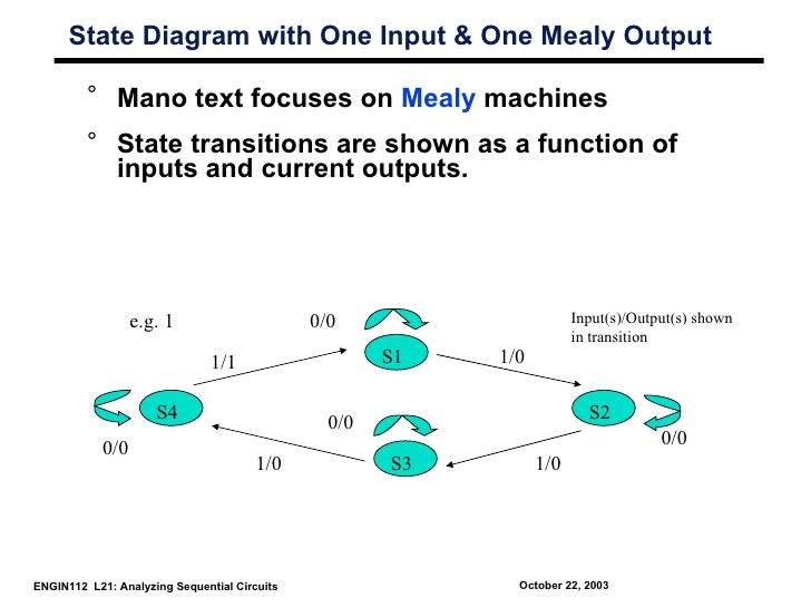 State Diagram with One Input & One Mealy Output         ° Mano text focuses on Mealy machines         ° State transitions ...