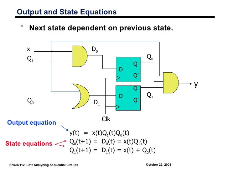 Output and State Equations       ° Next state dependent on previous state.           x                                   D...
