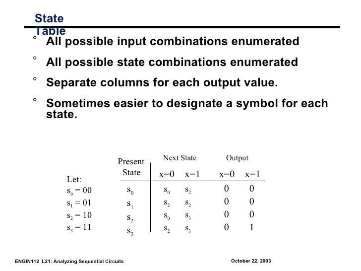 State      Table      ° All possible input combinations enumerated      ° All possible state combinations enumerated      ...