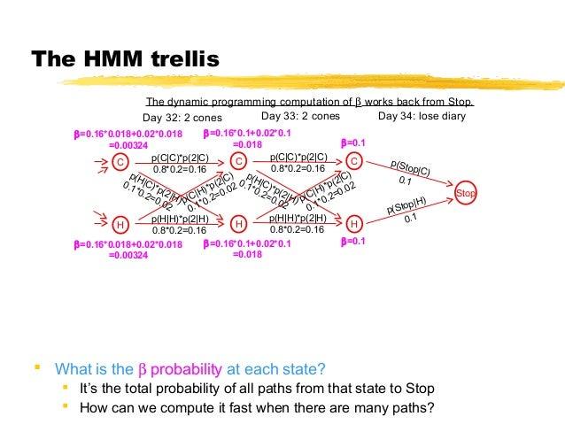 600.465 - Intro to NLP - J. Eisner 12 The HMM trellis Day 34: lose diary Stop p(Stop C) 0.1 0.1 p(Stop H) C H p(C C)*p(2 C...