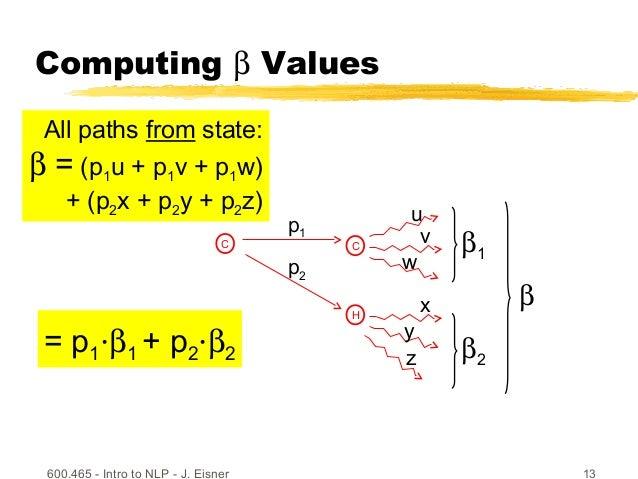 600.465 - Intro to NLP - J. Eisner 13 Computing β Values C H p2 z x y All paths from state: β = (p1u + p1v + p1w) + (p2x +...