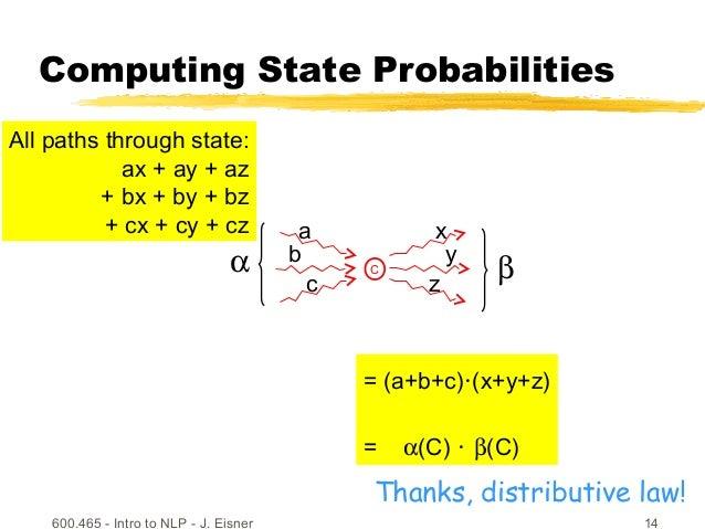 600.465 - Intro to NLP - J. Eisner 14 Computing State Probabilities C x y z a b c All paths through state: ax + ay + az + ...