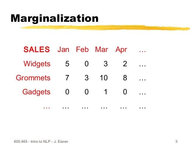 600.465 - Intro to NLP - J. Eisner 3 Marginalization SALES Jan Feb Mar Apr … Widgets 5 0 3 2 … Grommets 7 3 10 8 … Gadgets...