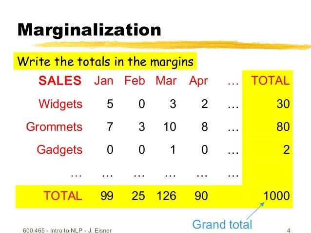 600.465 - Intro to NLP - J. Eisner 4 Marginalization SALES Jan Feb Mar Apr … TOTAL Widgets 5 0 3 2 … 30 Grommets 7 3 10 8 ...