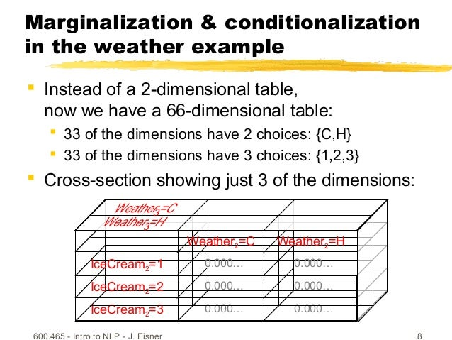 600.465 - Intro to NLP - J. Eisner 8 Marginalization & conditionalization in the weather example  Instead of a 2-dimensio...