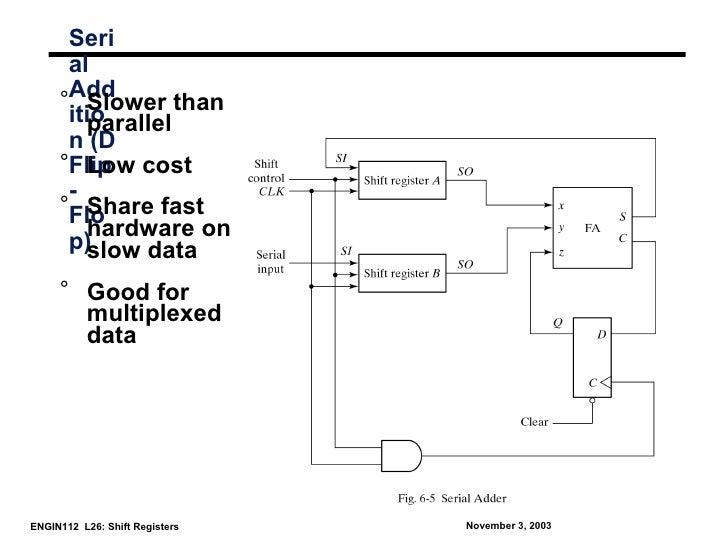 Seri      al     °Add        Slower than      itio        parallel      n (D     °Flip cost        Low      -     °Flo    ...
