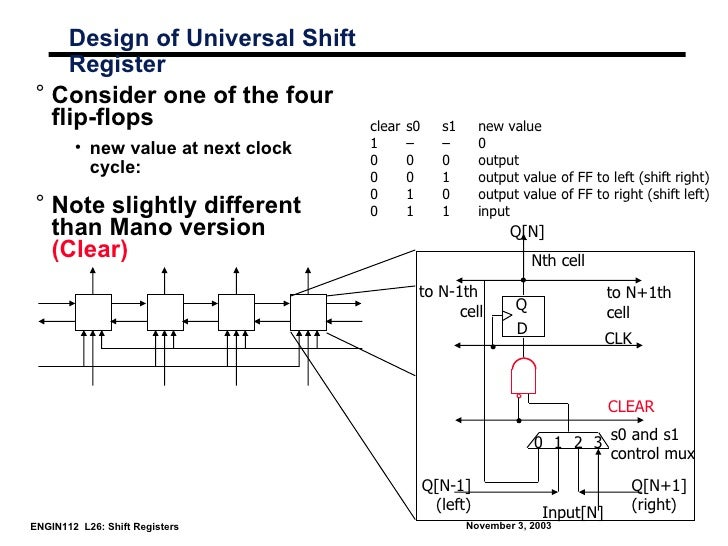 Design of Universal Shift    Register° Consider one of the four  flip-flops                        clear   s0     s1      ...