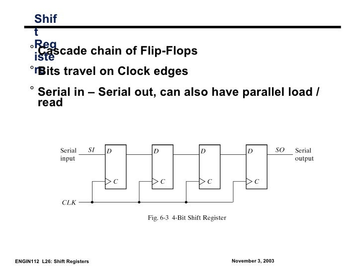 Shif      t     °Reg       Cascade chain of Flip-Flops      iste     °rs       Bits travel on Clock edges     ° Serial in ...