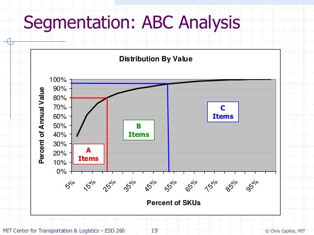 Segmentation Analysis 63