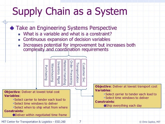 avon supply chain analysis Supply chain restructuring: analysis of avon's success story presented by ajay p appukuttan (3966744) musaffar ali hajour table of contents introduction3.