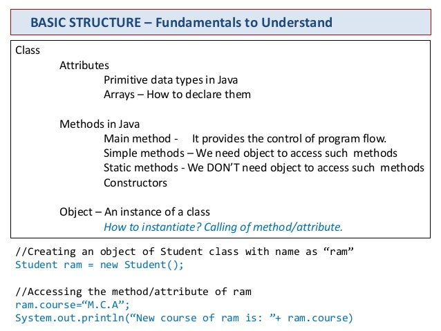 BASIC STRUCTURE – Fundamentals to Understand Class Attributes Primitive data types in Java Arrays – How to declare them Me...