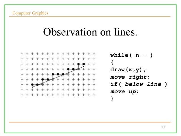 Dda Line Drawing Algorithm For Negative Slope In C : Lect cg