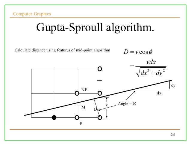 Dda Line Drawing Algorithm Problems : Lect cg