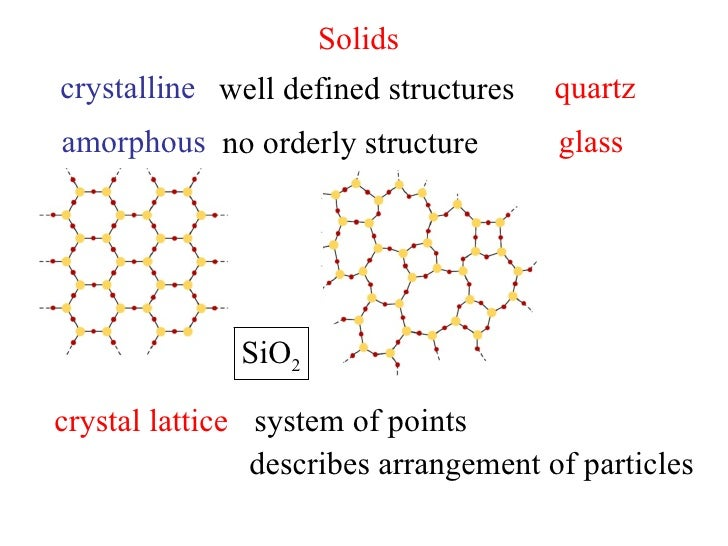 Solids crystalline amorphous well defined structures no orderly structure glass quartz SiO 2 crystal lattice system of poi...