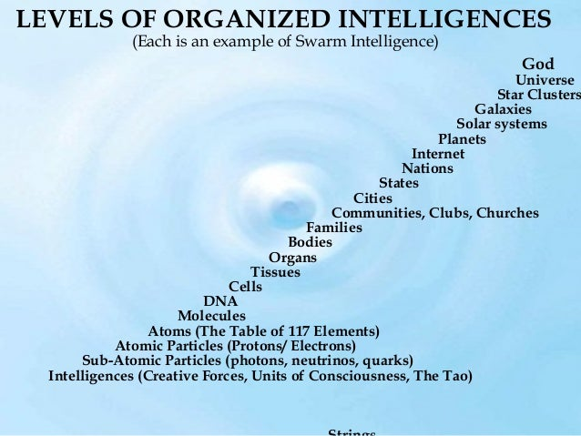 """""""Each atom, each corpuscle, has within it the whole form of the universe -within its OWN structure."""" Edgar Cayce 281-24"""