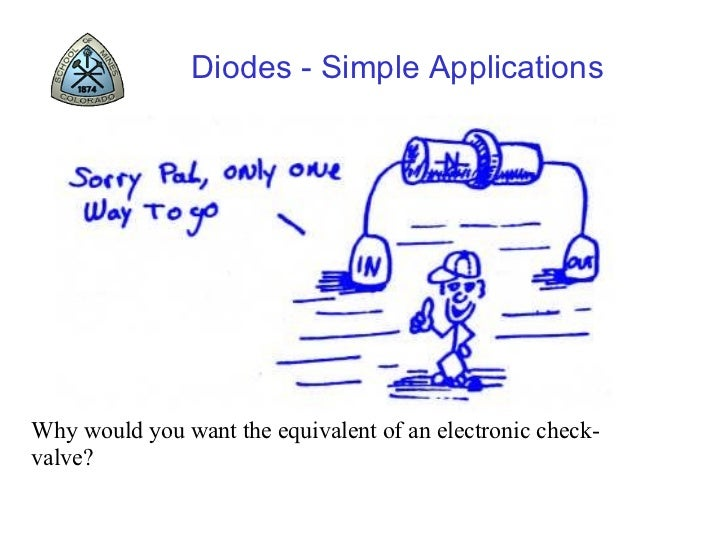 Diodes - Simple Applications Why would you want the equivalent of an electronic check-valve?