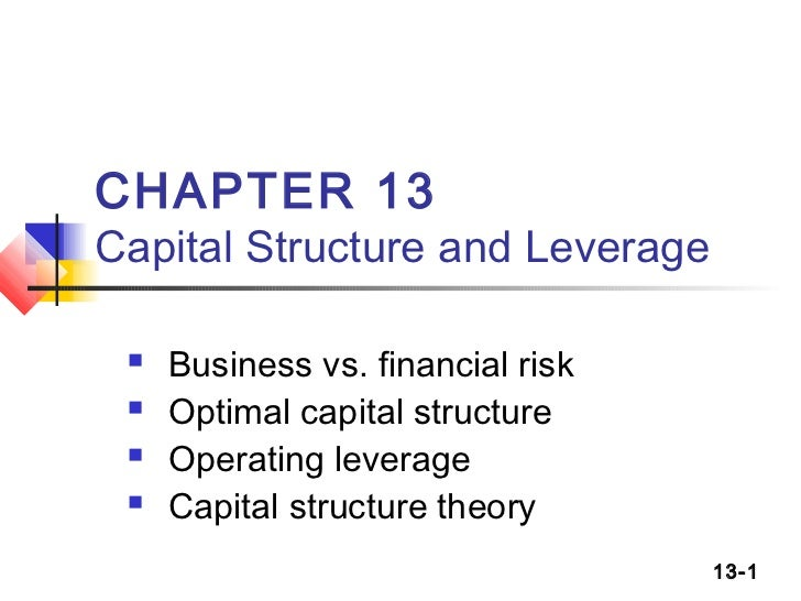 CHAPTER 13Capital Structure and Leverage    Business vs. financial risk    Optimal capital structure    Operating lever...