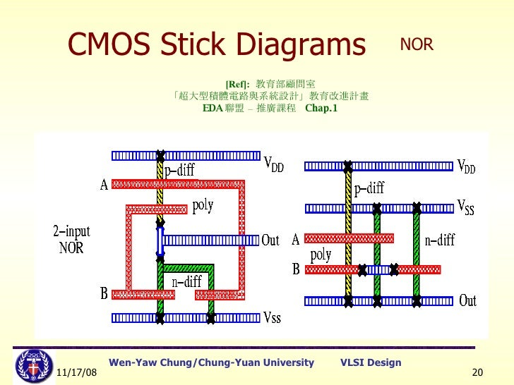 Lect5stickdiagramlayoutrules stick diagram and the schematic for the following layout 20 ccuart Images