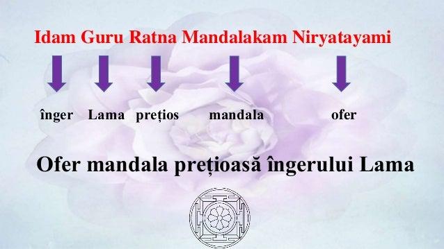 Idam Guru Ratna Mandalakam Niryatayami înger Lama prețios mandala ofer Ofer mandala prețioasă îngerului Lama