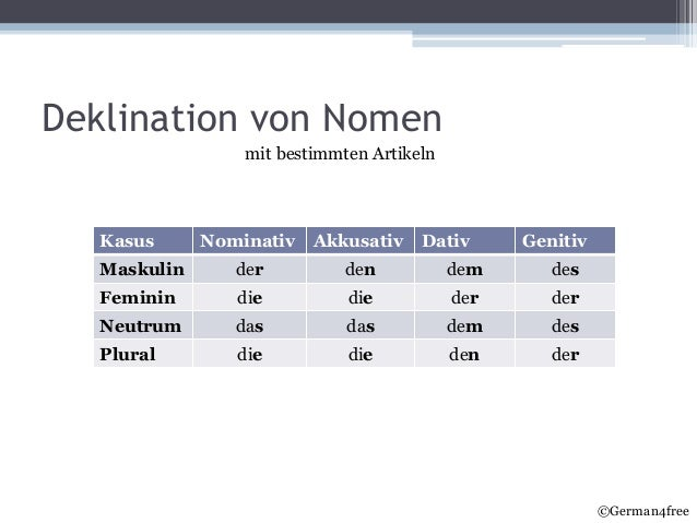Deklination Von Nomen