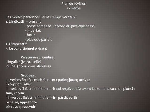 Plan de révision Le verbe Les modes personnels et les temps verbaux : 1. L'indicatif – présent - passé composé + accord du...