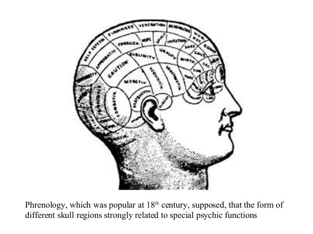 Lecture1: Introduction to Psychophysiology