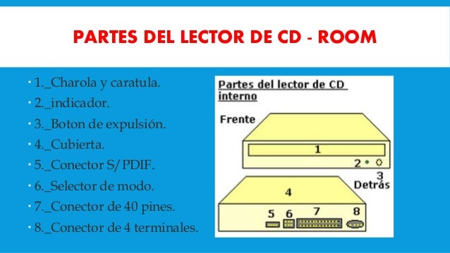 Lectora cd room for Dining room y sus partes