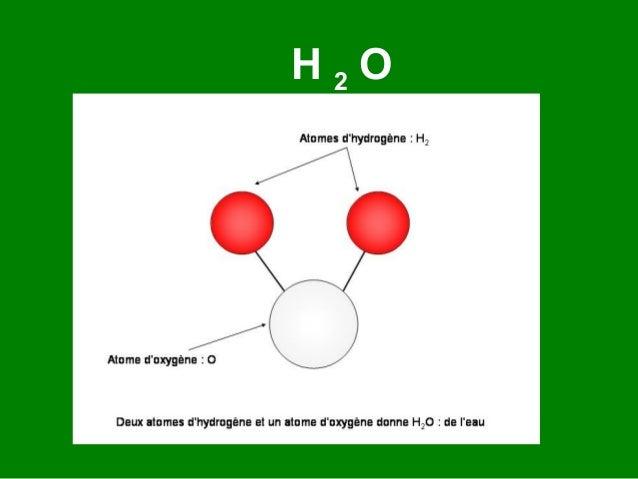 Loi des charges…. Pas plus de 8 électrons de Il y a attraction entre les charges valence  opposés et répulsion entre les c...