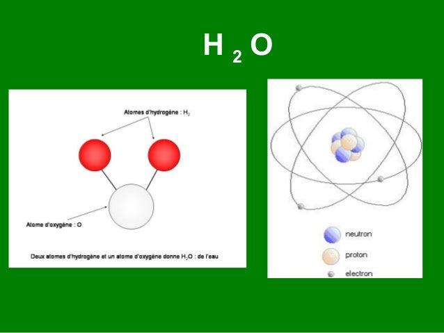 Loi des charges…. Un semi-conducteur possède Il y a attraction 4 ou 5 électrons de valence entre les charges  opposés et r...