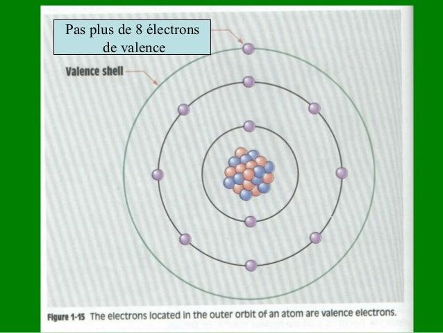Qu'est-ce que l'électricité ? • C'est une forme d'énergie qui peut: Chauffer  Éclairer  Ou créer un mouvement