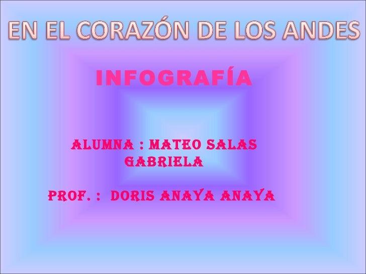 INFOGRAFÍA Alumna : Mateo Salas Gabriela Prof. :  Doris Anaya Anaya