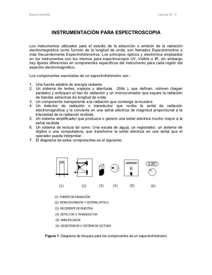 Espectrometría                                                                Lectura N° 3                 INSTRUMENTACIÓN...