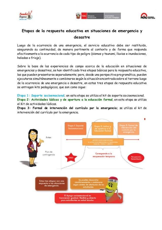 CURRICULO DE EMERGENCIA Slide 2