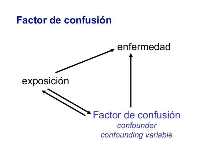 exposición enfermedad Factor de confusión confounder confounding variable Factor de confusión