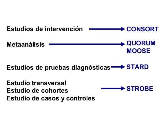 Estudios de intervención Metaanálisis Estudios de pruebas diagnósticas Estudio transversal Estudio de cohortes Estudio de ...