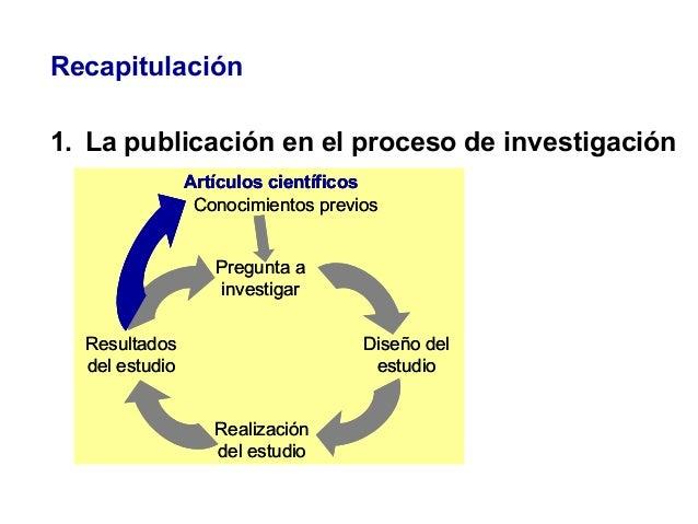 Recapitulación 1. La publicación en el proceso de investigación Pregunta a investigar Diseño del estudio Realización del e...